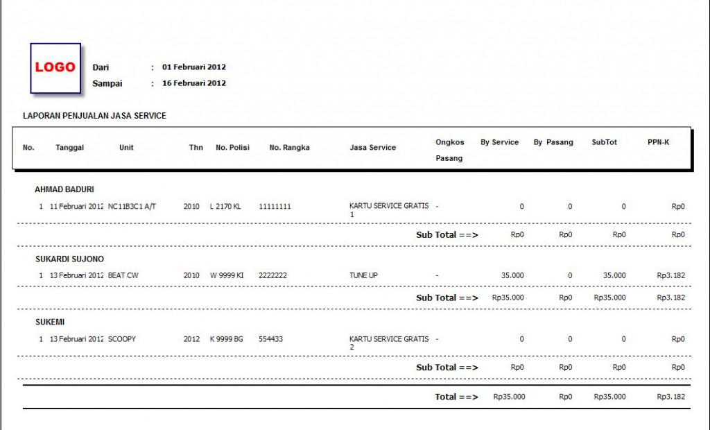 laporan service berdasarkan customer