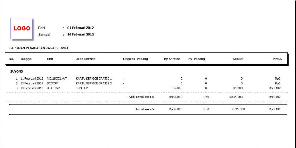 laporan service berdasarkan mekanik