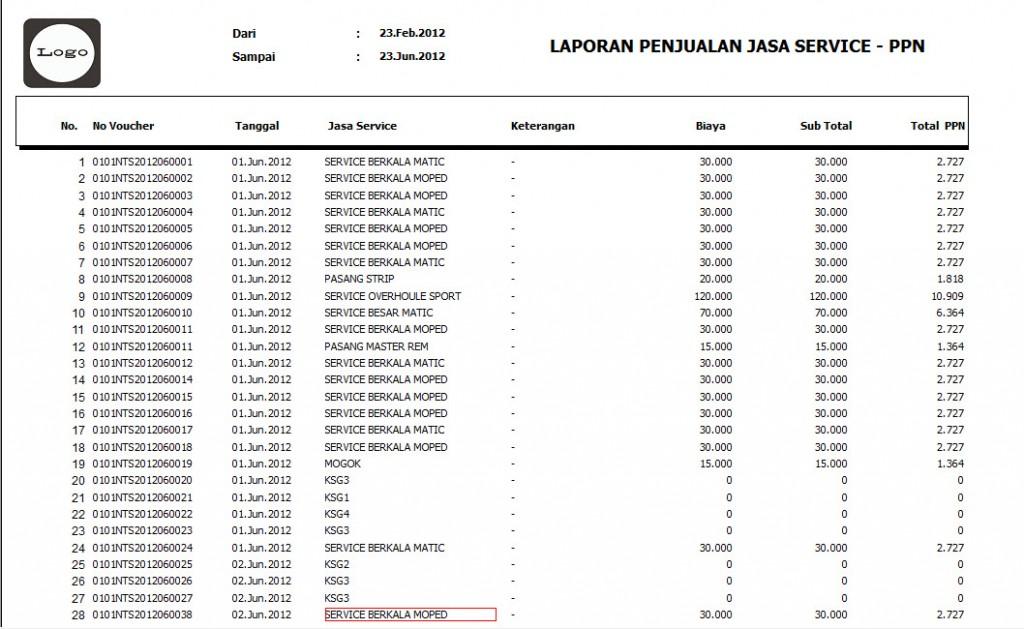 lap service berdasarkan ppn