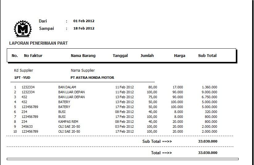 laporan penerimaan spare part berdasarkan supplier