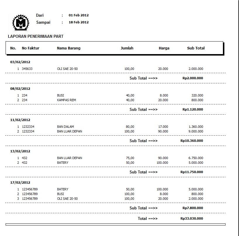 laporan penerimaan spare part berdasarkan tanggal