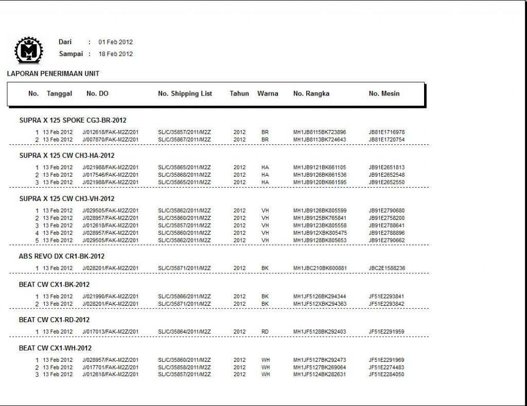 laporan peneriman unit berdasarkan type unit