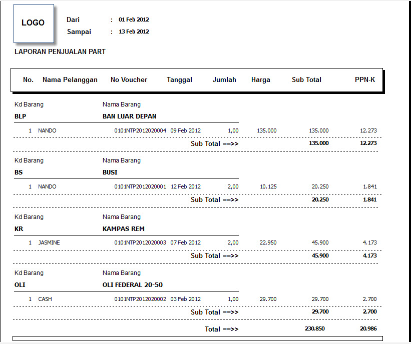 laporan-penjualan-part